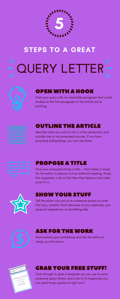 How to write a query letter successful freelance mom 5 steps to a great query letter spiritdancerdesigns Image collections