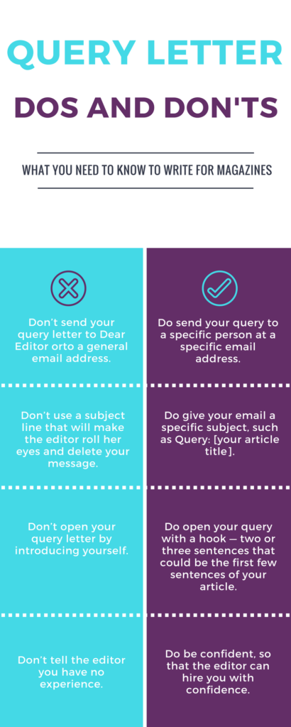 infographic how to write a query letter